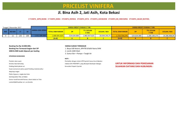 PL vinifera 2lantai